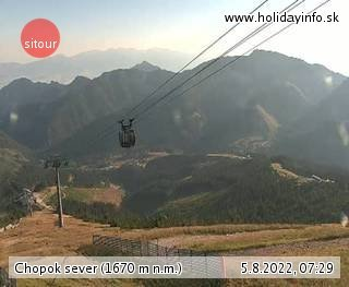 Jasná - Chopok Webcam