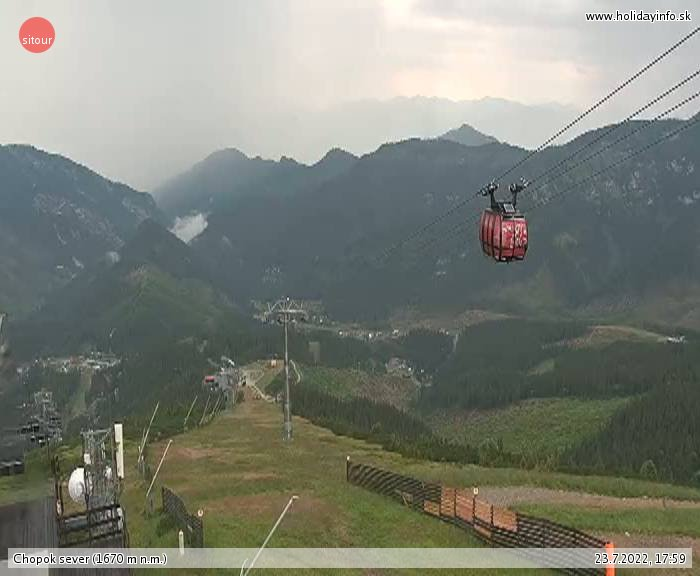 Webcams Skigebiet Jasna