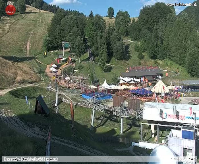 Webcams Skigebiet Donovaly