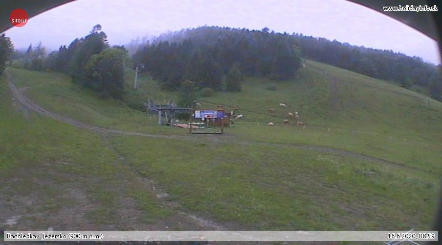Bachledova dolina, Jezersko