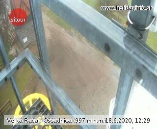 Veľká Rača - Oščadnica, Live Webcam